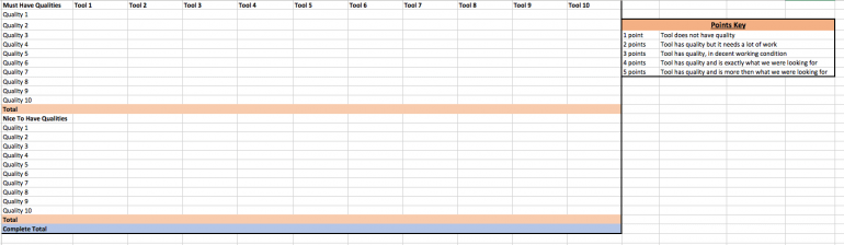 Tools spreadsheet