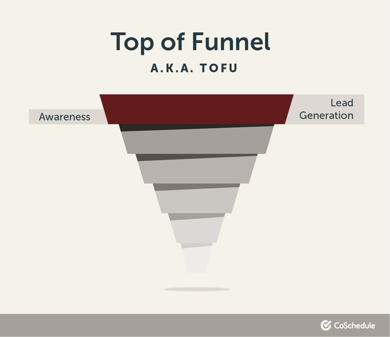 Top of Funnel illustration