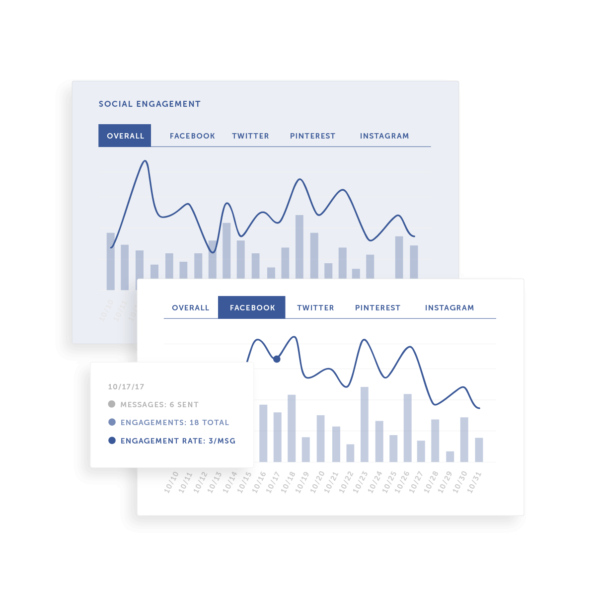 Track + Measure Your Entire Social Strategy In One Report