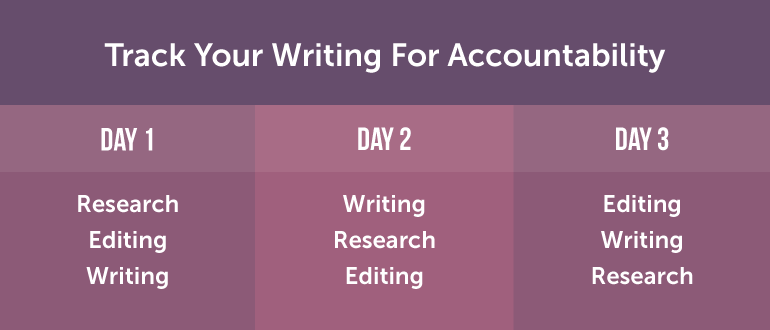Track Your Writing For Better Accountability
