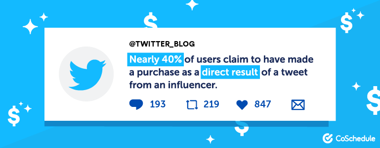 Nearly 40% of users claim to have made a purchase as a direct result of a tweet from an influencer.