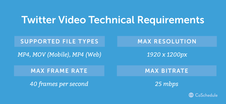 What Are Twitter's Technical Requirements For Video?