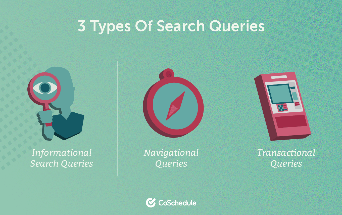 List of three different types of search queries