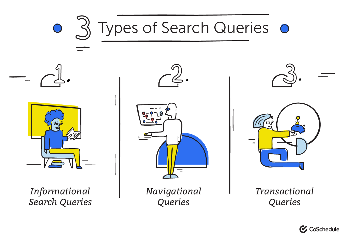 3 Types of Queries