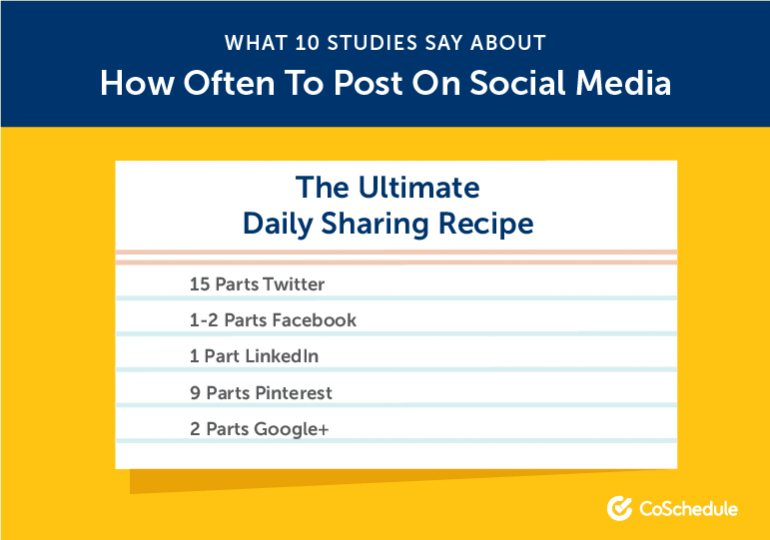 The Ultimate Daily Sharing Recipe