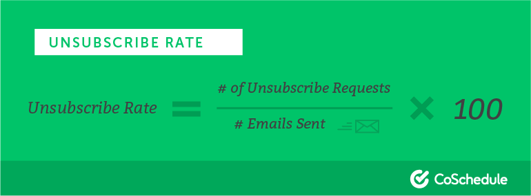 How to Calculate Unsubscribe Rate