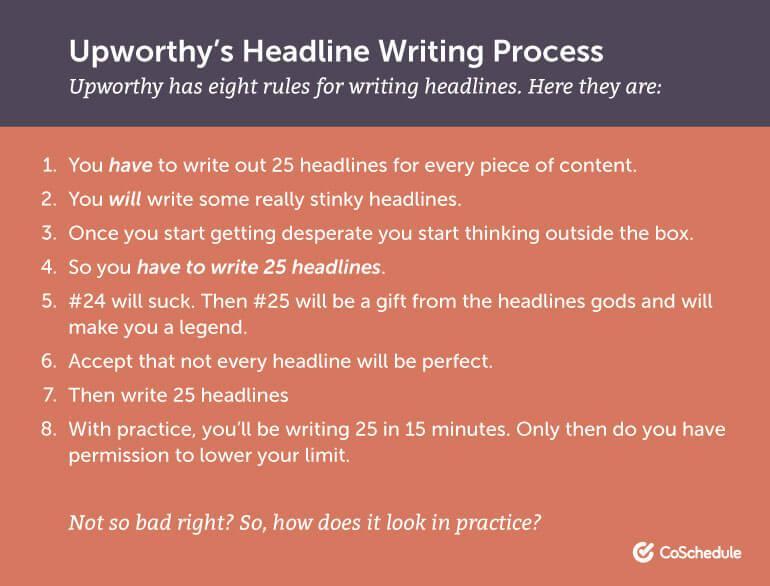 Upworthy's Headline Writing Process
