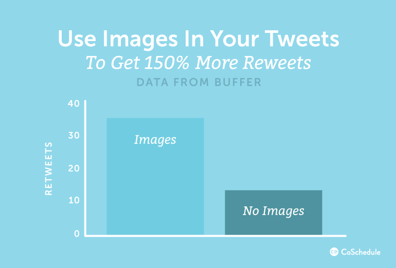 Use Images In Tweets