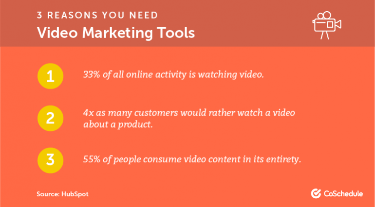 3 Reasons You Need a Video Marketing Tool