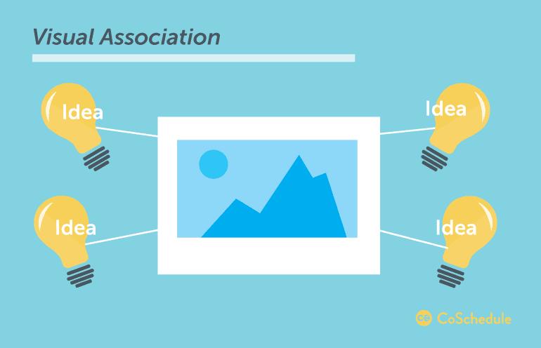 visual association writing brainstorming techniques