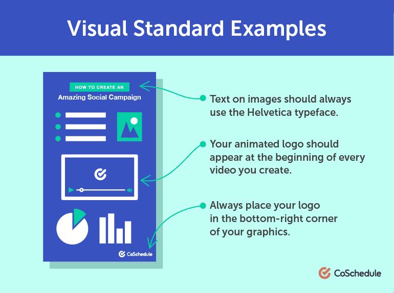 Visual Standard Examples