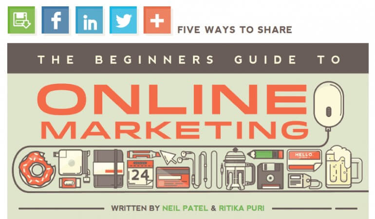 Visual Content Marketing Example - Online Guides