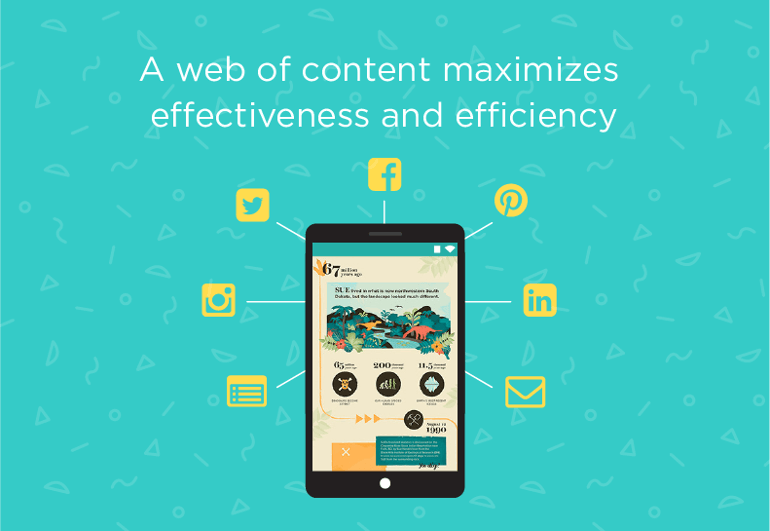 A web of content maximizes effectiveness and efficiency