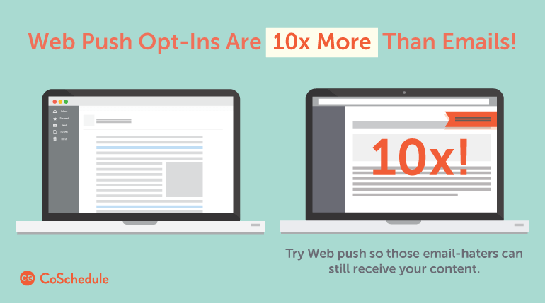 web push opt-ins are 10 times more than email marketing