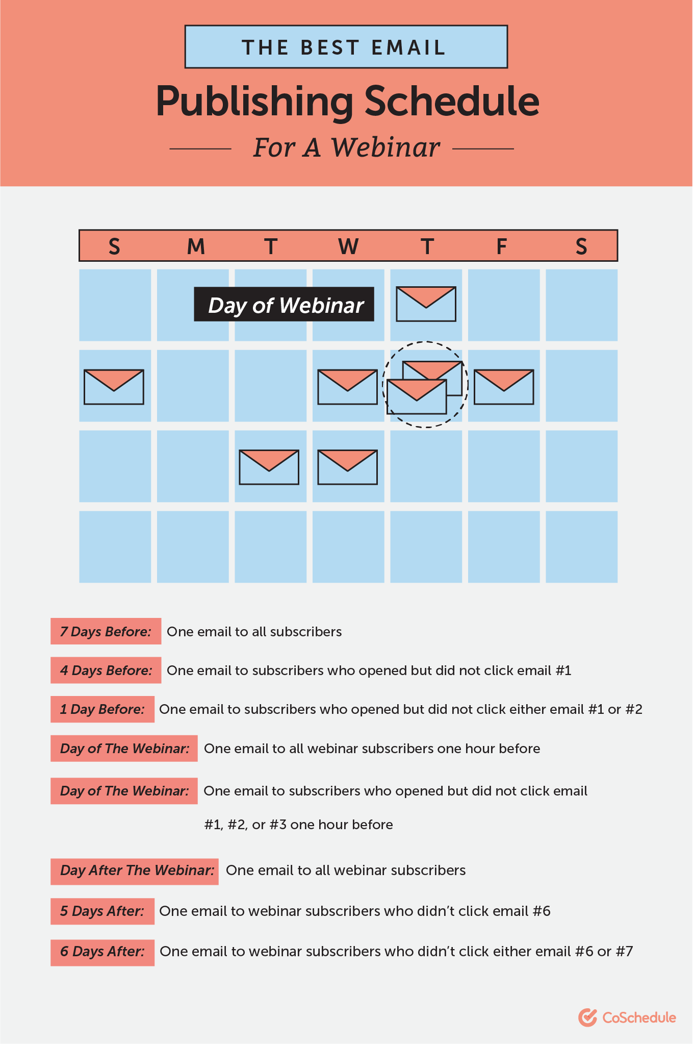 The Best Email Publishing Schedule for a Webinar