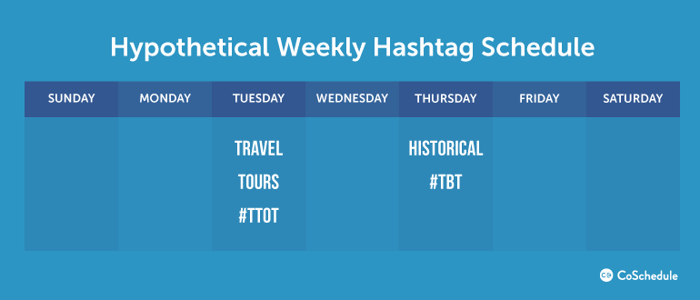Hypothetical Weekly Hashtag Schedule