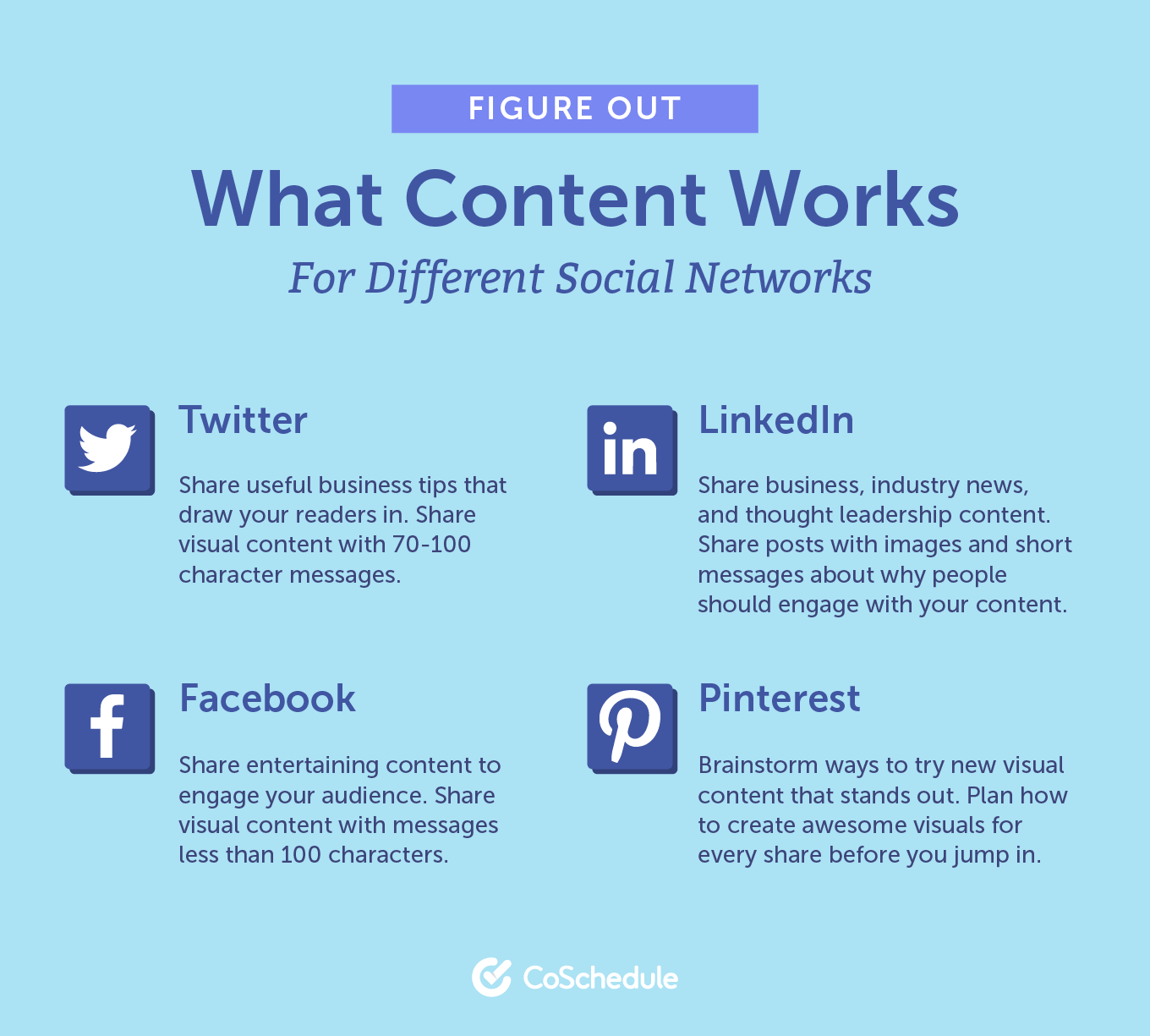 Figure Out What Content Works for Different Social Networks
