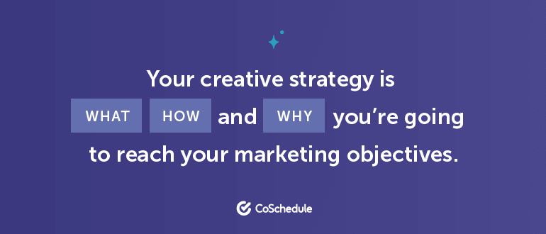 What is a creative strategy