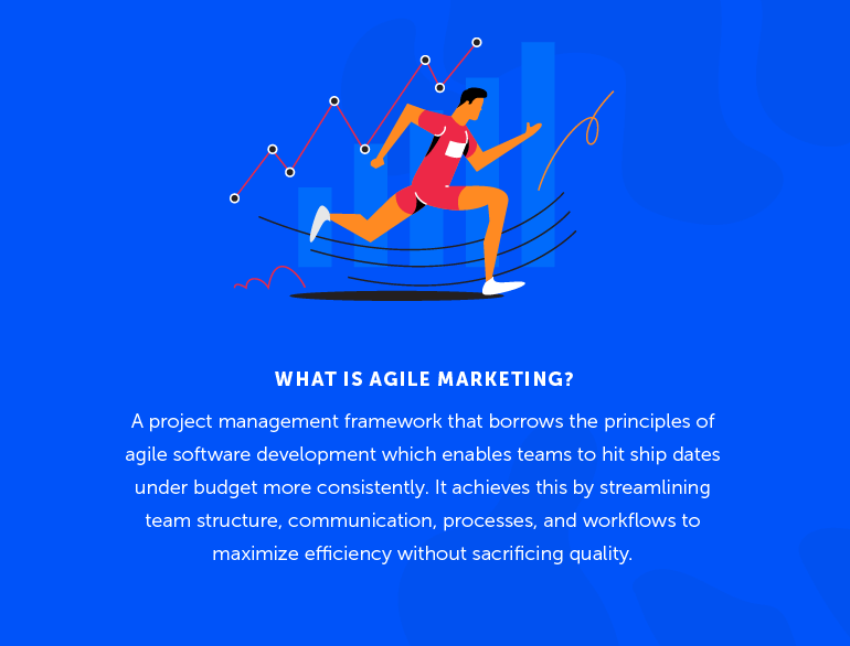 Definition of Agile Marketing