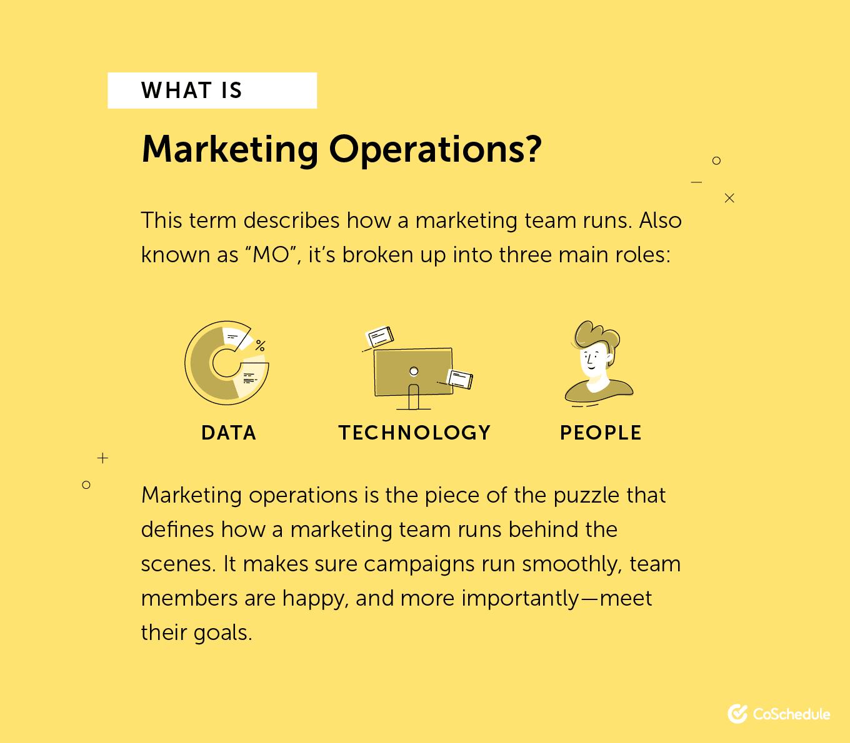 """This term describes how a marketing team runs. Also known as """"MO."""""""
