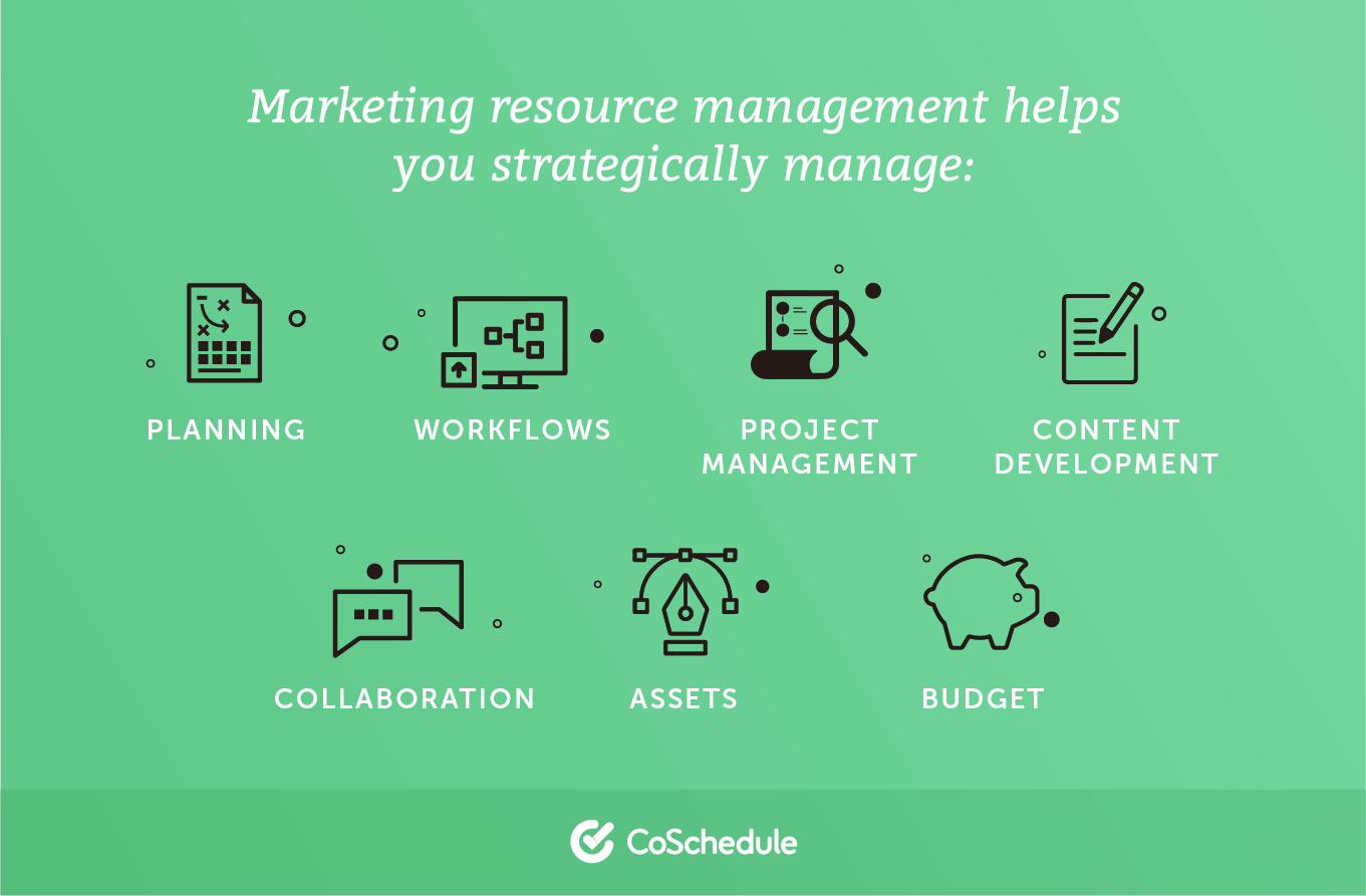 Marketing resource management help you strategically manage ...