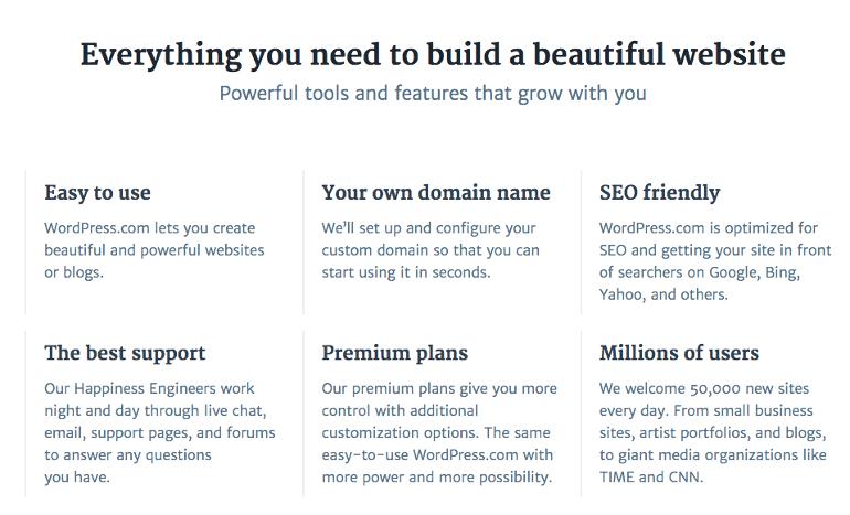WordPress.com Landing Page Screenshot