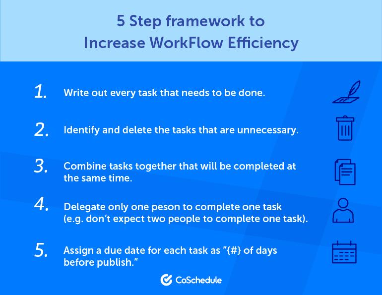5 Step Framework to Increase Workflow Efficiency