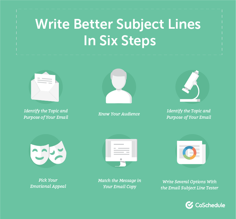Write Better Subject Lines In Six Steps