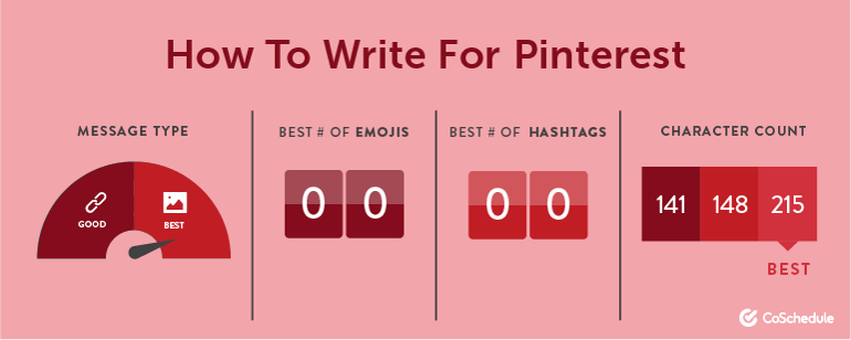 How to Write for Pinterest
