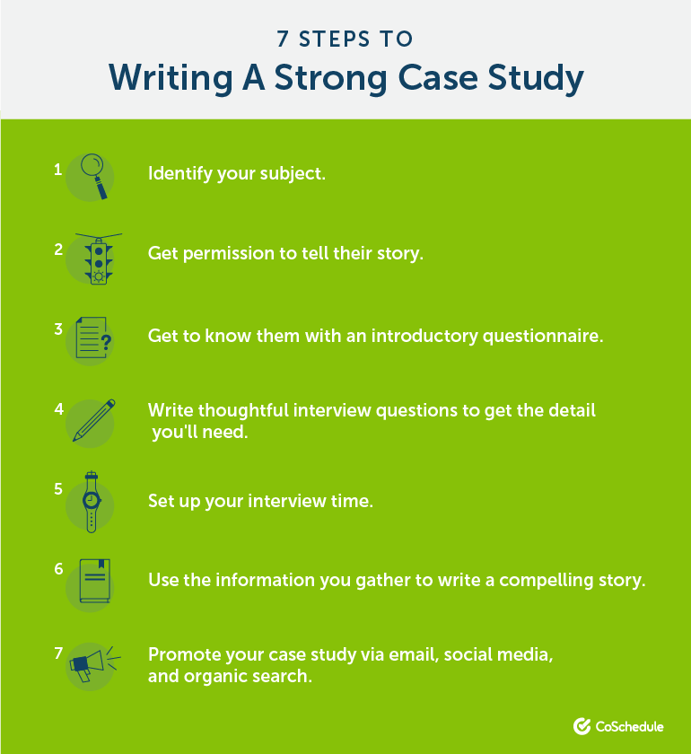 how to start writing a case study A case study is an in-depth research project where the writer takes one situation or problem and attempts to discuss or solve the topic with one when writing a case study for a class, follow your instructor's guidelines first, even if something contradicts apa style, in order to ensure you receive the.