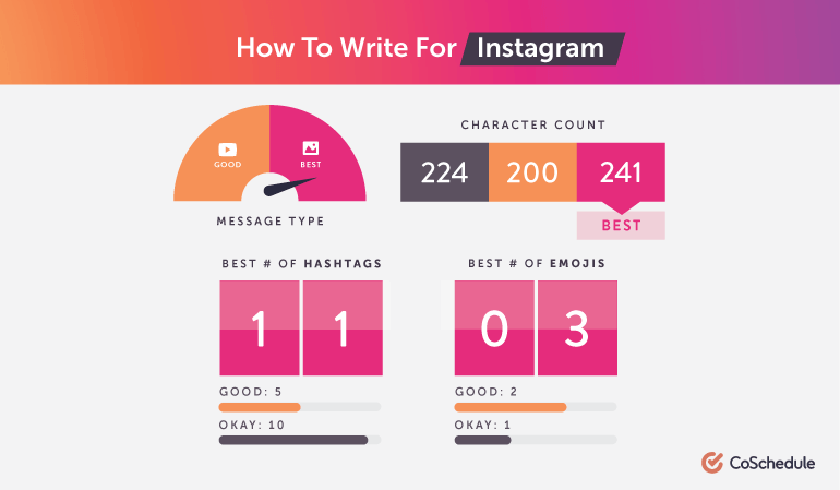 How to Write For Instagram