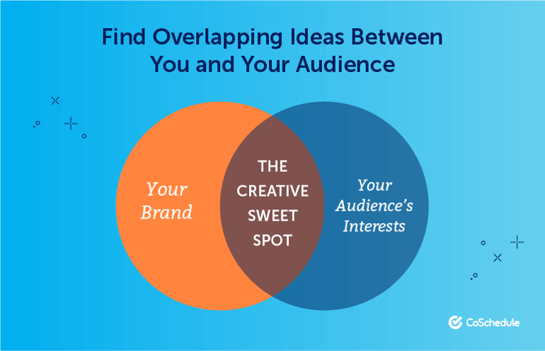 The Creative Sweet Spot