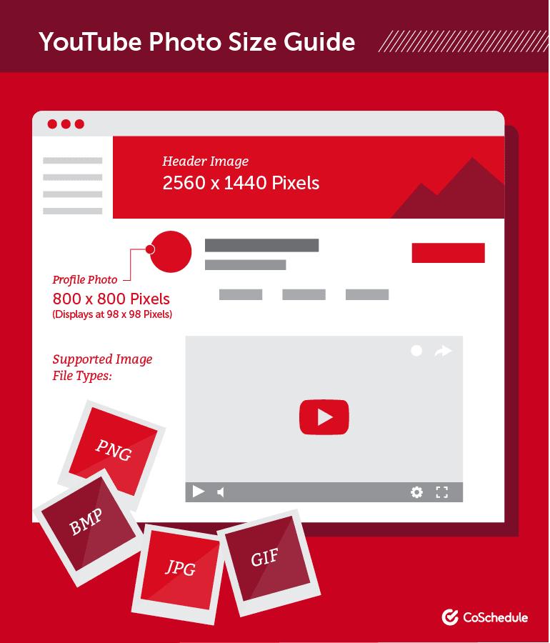 YouTube Image Sizes