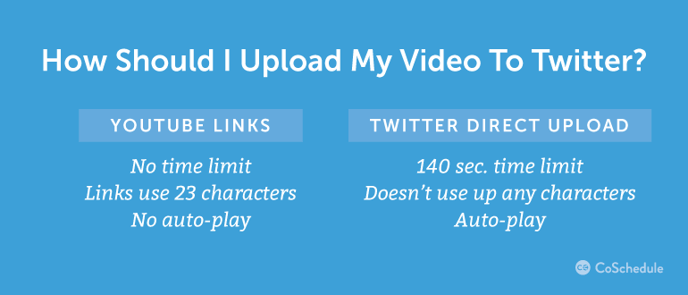 How Should I Upload My Video To Twitter?