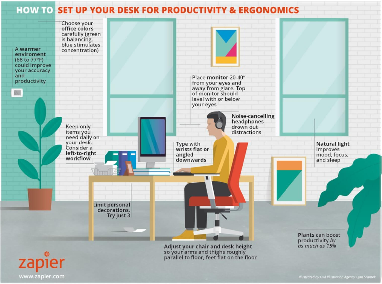 How to set up your desk for productivity & ergonomics