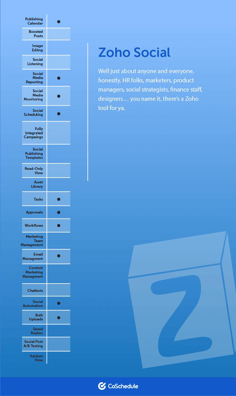Zoho Social Feature Comparison